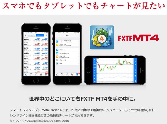 FXTF MT4とスマートフォン