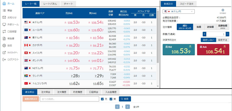 松井証券ホームページ