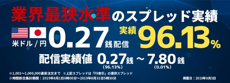 ドル円スプレッド0.3銭!