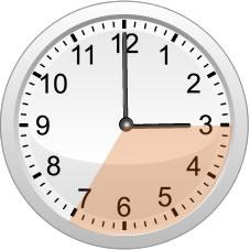 15時から19時の為替値動き
