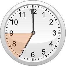 19時から21時の為替値動き