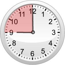 21時から24時の為替値動き