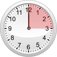 0時から3時の為替値動き
