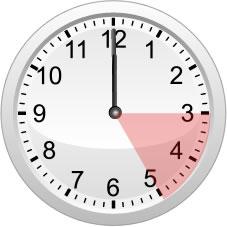 3時から5時の為替値動き
