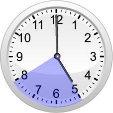 5時から8時の為替値動き