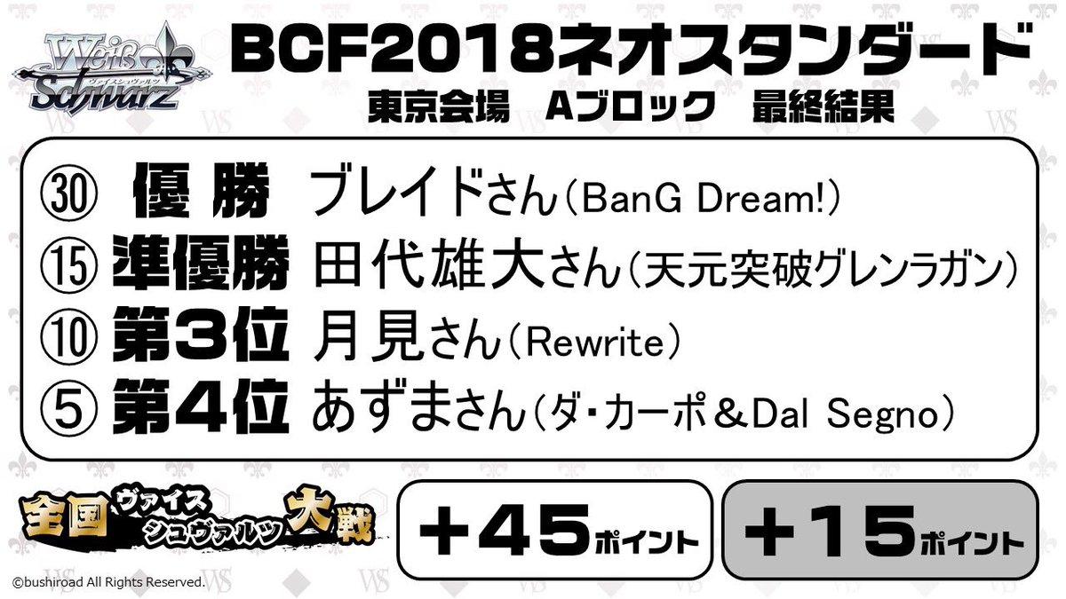 WS優勝デッキレシピBCF2018東京会場(Aブロック)BanG Dream!2018/04/29