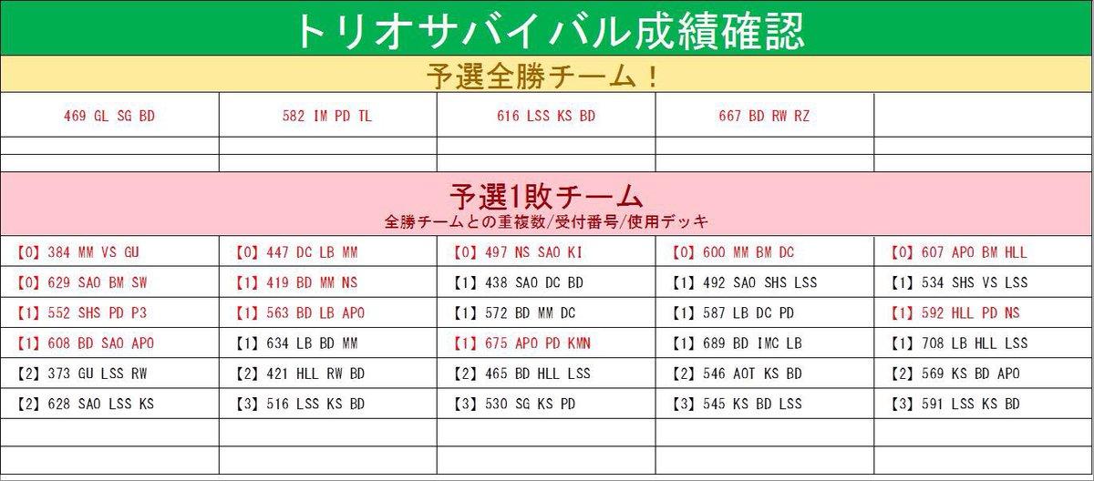 WS優勝デッキレシピBCF2018名古屋会場ひなろじ ~from Luck & Logic~2018/07/08